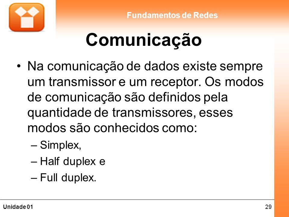 29Unidade 01 Fundamentos de Redes Comunicação Na comunicação de dados existe sempre um transmissor e um receptor. Os modos de comunicação são definido