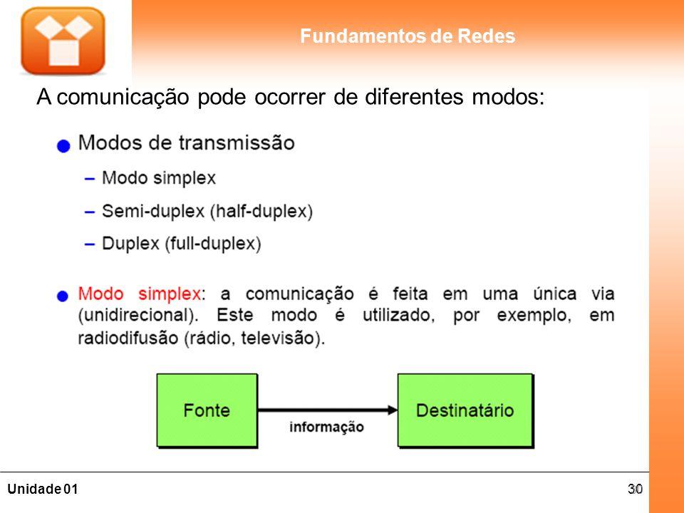 30Unidade 01 Fundamentos de Redes A comunicação pode ocorrer de diferentes modos: 30