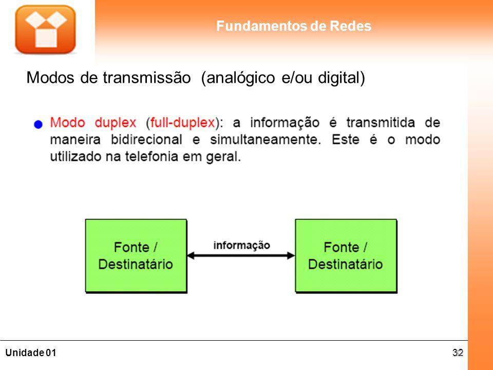 32Unidade 01 Fundamentos de Redes Modos de transmissão (analógico e/ou digital) 32