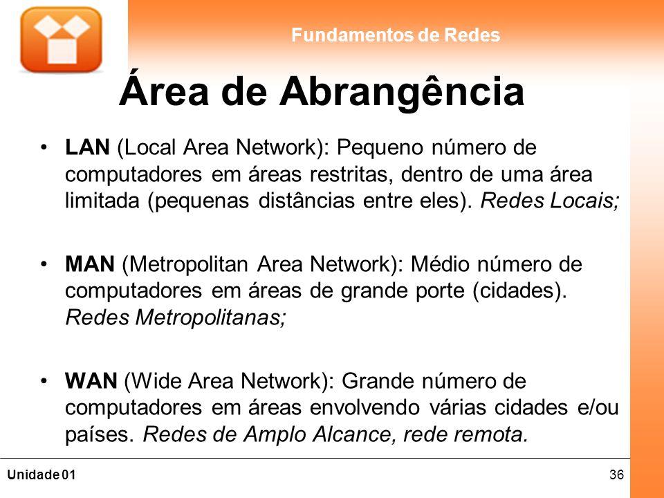 36Unidade 01 Fundamentos de Redes Área de Abrangência LAN (Local Area Network): Pequeno número de computadores em áreas restritas, dentro de uma área limitada (pequenas distâncias entre eles).
