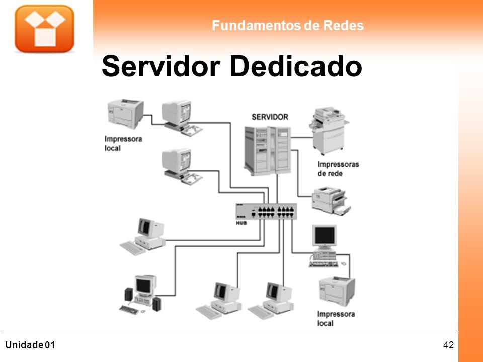 42Unidade 01 Fundamentos de Redes Servidor Dedicado