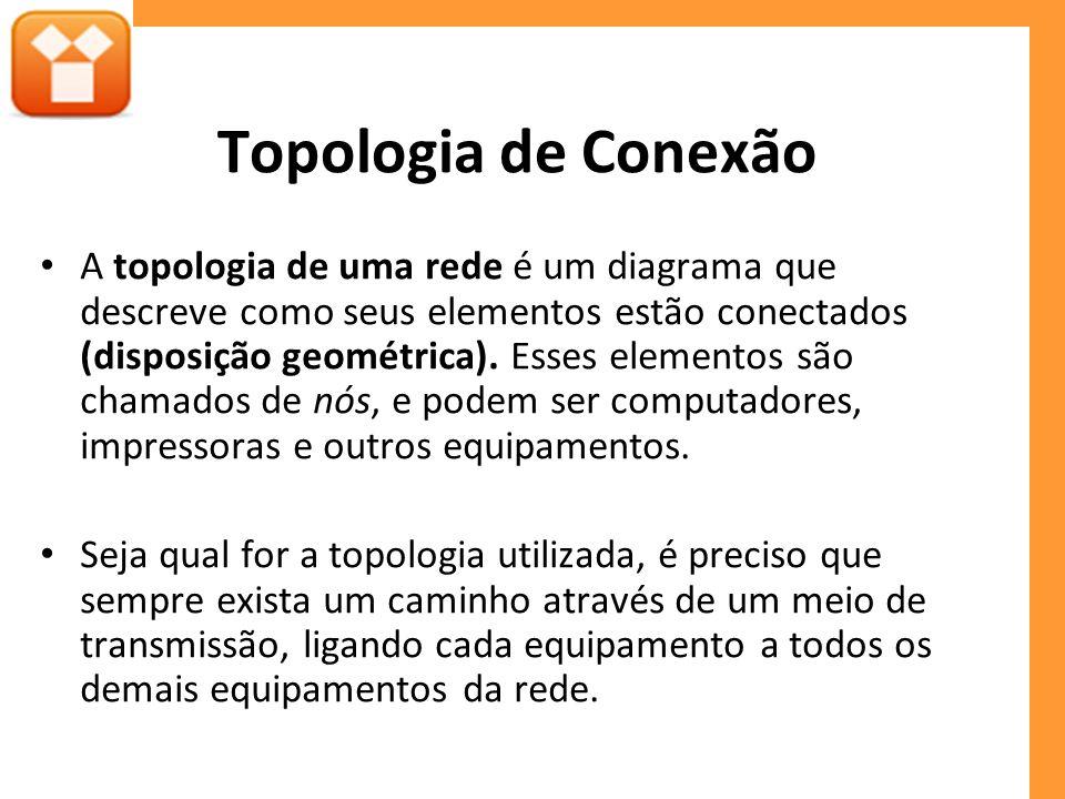 Topologia de Conexão A topologia de uma rede é um diagrama que descreve como seus elementos estão conectados (disposição geométrica).