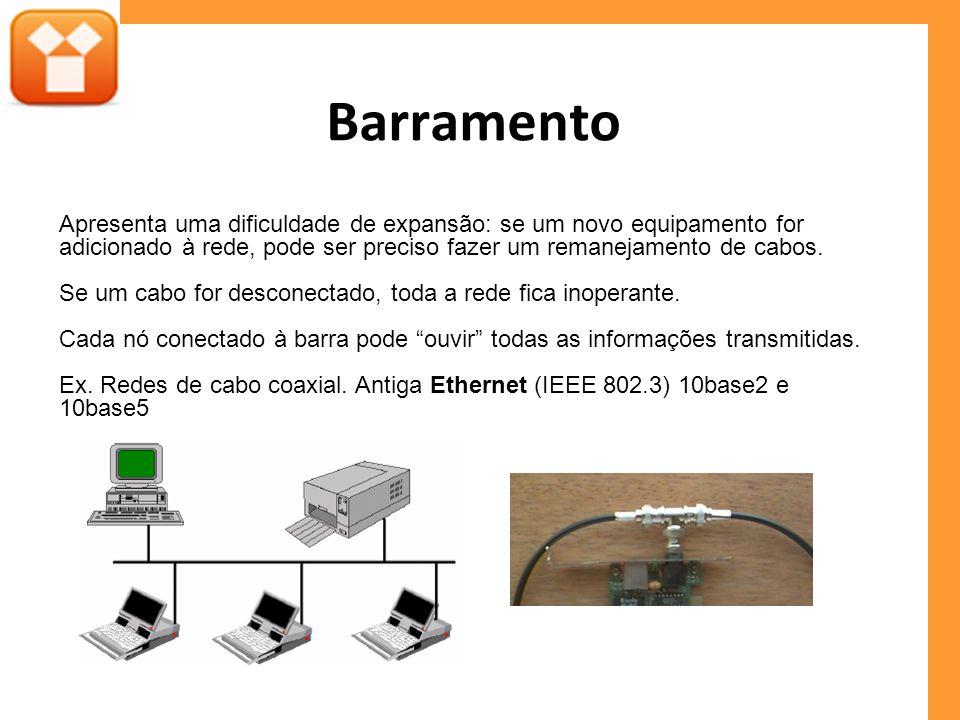 Apresenta uma dificuldade de expansão: se um novo equipamento for adicionado à rede, pode ser preciso fazer um remanejamento de cabos. Se um cabo for