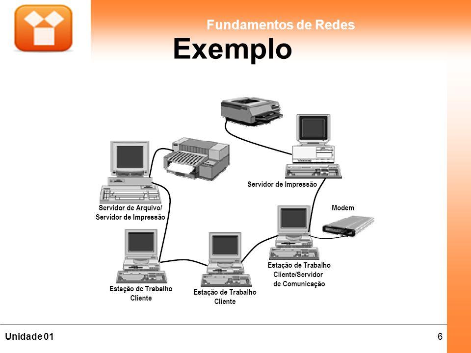 7Unidade 01 Fundamentos de Redes Elementos de uma Rede Equipamentos – Qualquer dispositivo capaz de se comunicar através do sistema de comunicação disponível.