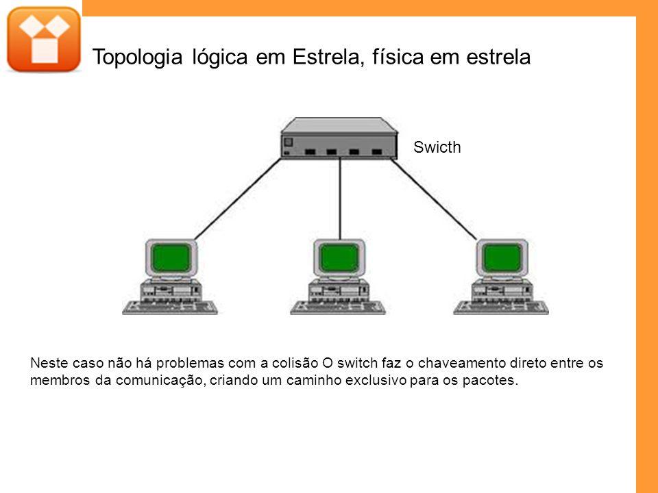 Topologia lógica em Estrela, física em estrela Swicth Neste caso não há problemas com a colisão O switch faz o chaveamento direto entre os membros da comunicação, criando um caminho exclusivo para os pacotes.