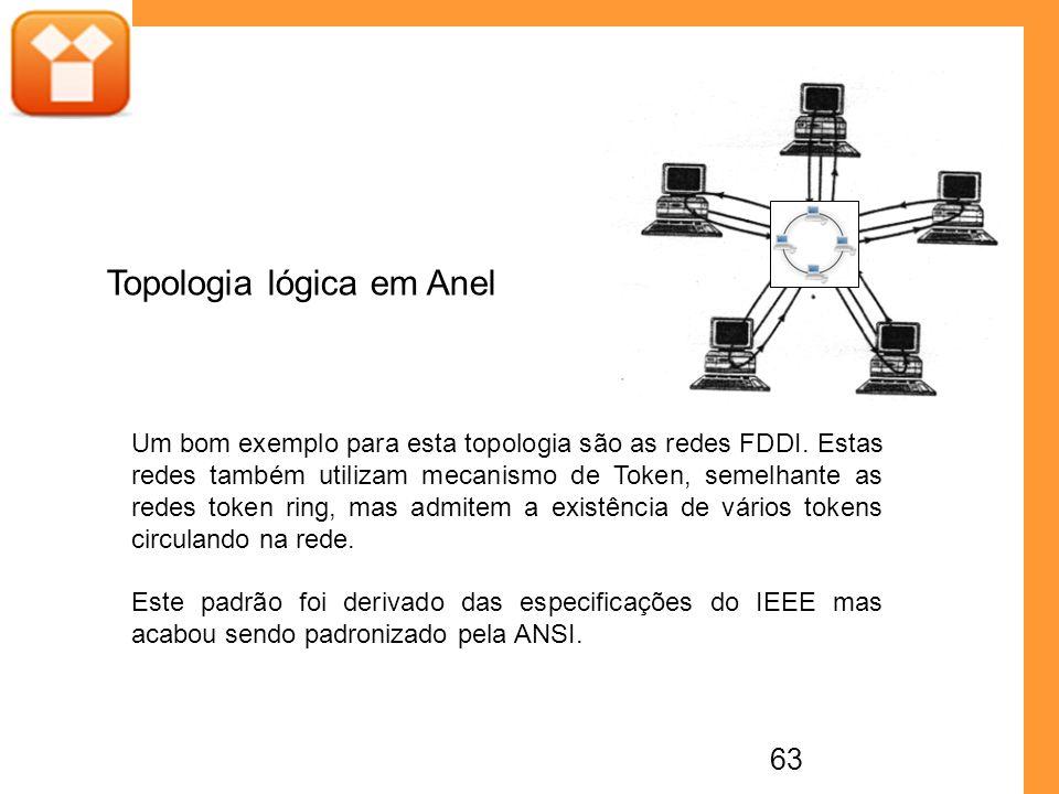 63 Topologia lógica em Anel Um bom exemplo para esta topologia são as redes FDDI. Estas redes também utilizam mecanismo de Token, semelhante as redes