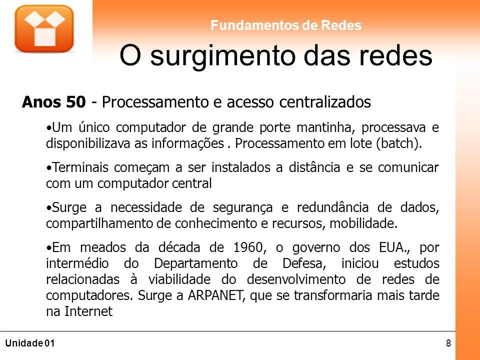 9Unidade 01 Fundamentos de Redes Anos 60: – Surgiram os terminais interativos.
