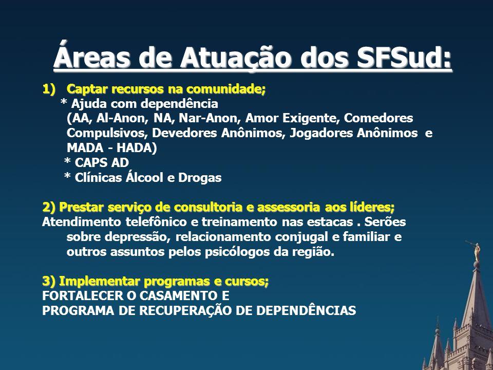 http://lds.org/languages/miscmaterials/por/PROGRAMA%20DE %20RECUPERACAO%20DE%20DEPENDENCIAS_06049.pdf Para casais: http://www.lds.org.br/download/Fortalecer_o_Casamento.pdf Para o Instrutor: http://lds.org/languages/miscmaterials/por/FORTALECER%20O%20CASAMENTO_GUIA%20DO%20INSTRUTOR_36889.pdf