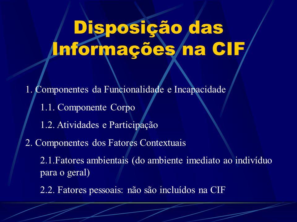 Disposição das Informações na CIF 1. Componentes da Funcionalidade e Incapacidade 1.1. Componente Corpo 1.2. Atividades e Participação 2. Componentes