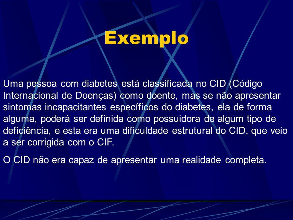 Exemplo Uma pessoa com diabetes está classificada no CID (Código Internacional de Doenças) como doente, mas se não apresentar sintomas incapacitantes