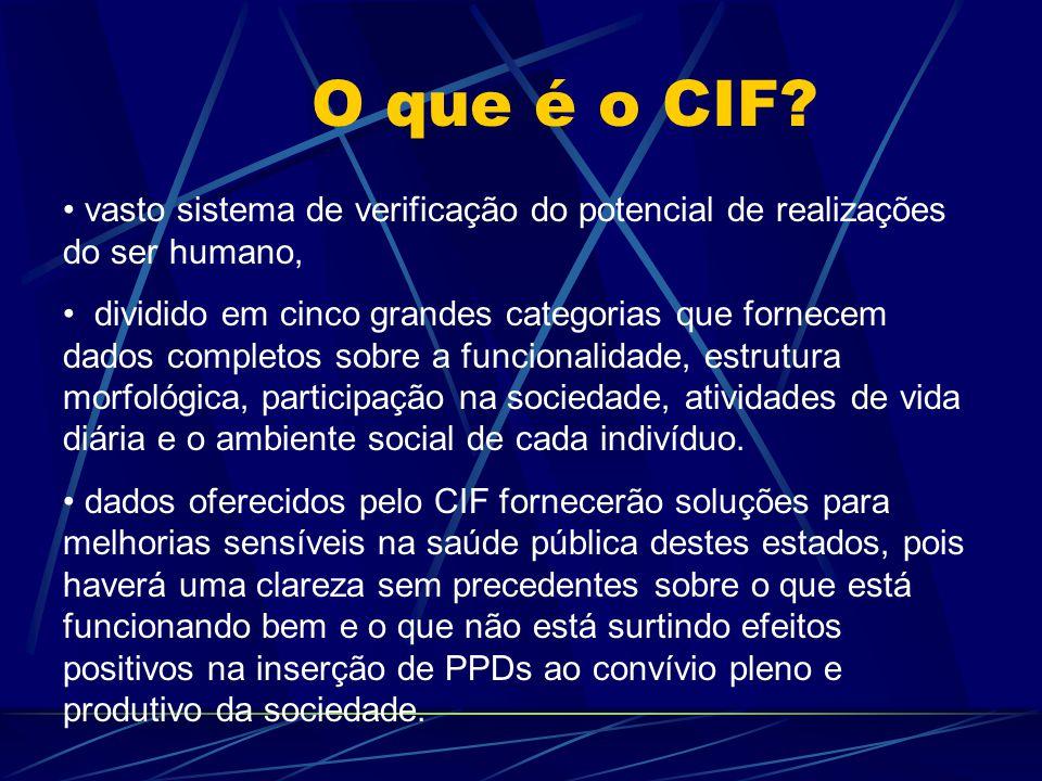 O que é o CIF? vasto sistema de verificação do potencial de realizações do ser humano, dividido em cinco grandes categorias que fornecem dados complet