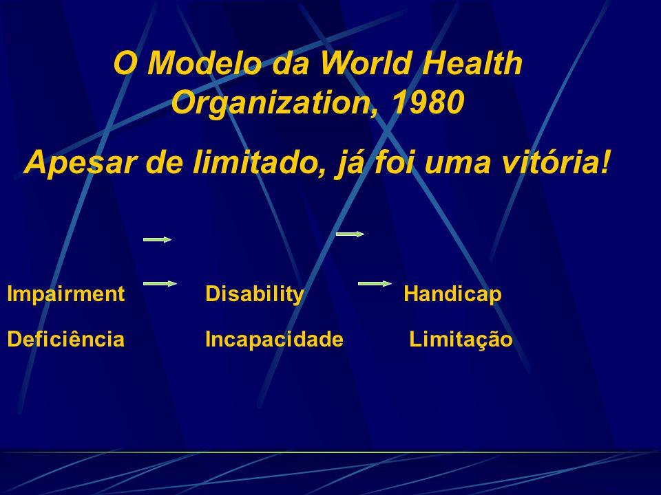 O Modelo da World Health Organization, 1980 Apesar de limitado, já foi uma vitória! Impairment Disability Handicap Deficiência Incapacidade Limitação
