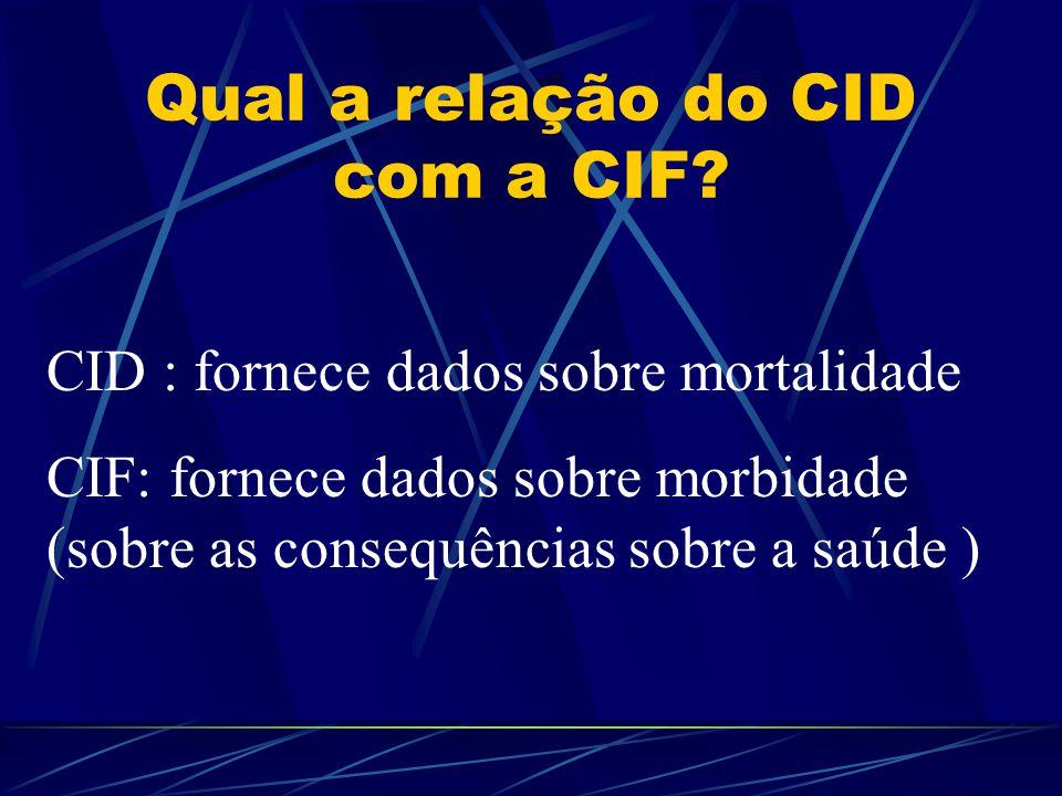 Qual a relação do CID com a CIF? CID : fornece dados sobre mortalidade CIF: fornece dados sobre morbidade (sobre as consequências sobre a saúde )