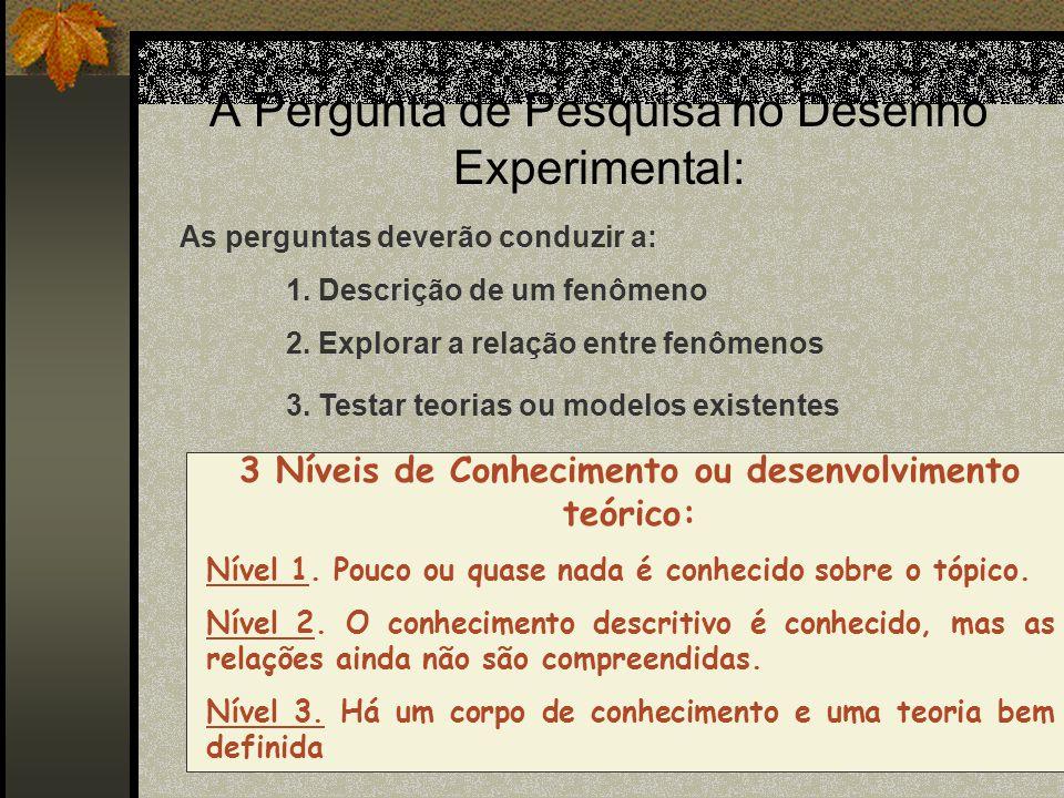 A Pergunta de Pesquisa no Desenho Experimental: 1.Identifica um tópico amplo 2.Especifica uma área problema dentro do tópico 3.Articula uma questão clara para guiar a investigação O objetivo é articular os conceitos, a estruturas e o escopo dos conceitos que serão estudados.