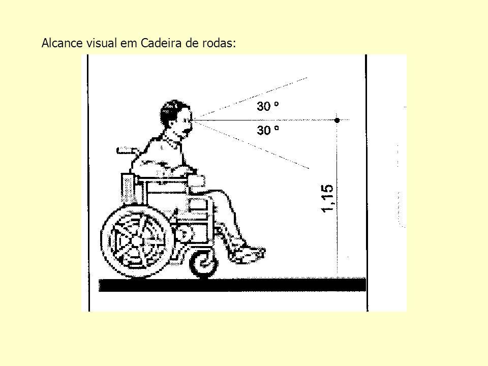 Alcance visual em Cadeira de rodas: