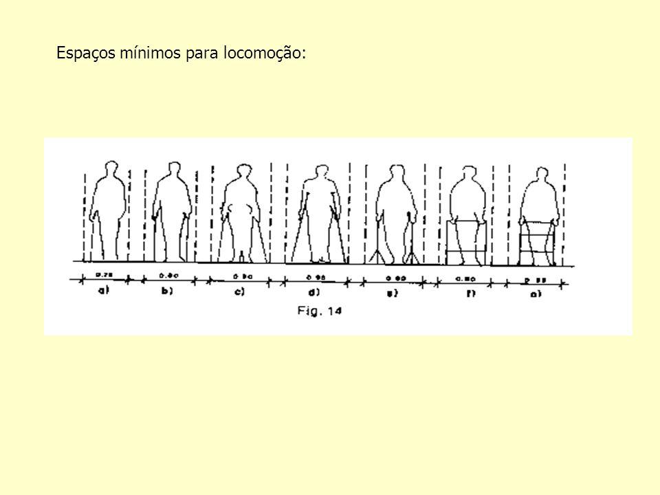Espaços mínimos para locomoção: