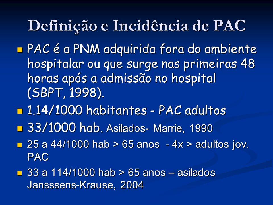 Definição e Incidência de PAC PAC é a PNM adquirida fora do ambiente hospitalar ou que surge nas primeiras 48 horas após a admissão no hospital (SBPT,