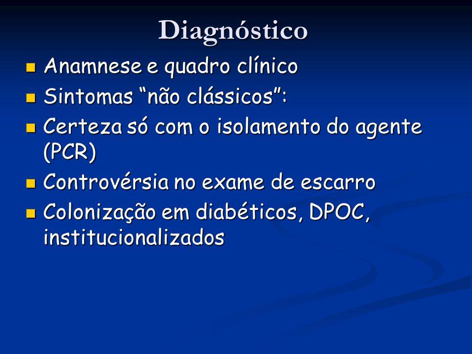 """Diagnóstico Anamnese e quadro clínico Anamnese e quadro clínico Sintomas """"não clássicos"""": Sintomas """"não clássicos"""": Certeza só com o isolamento do age"""