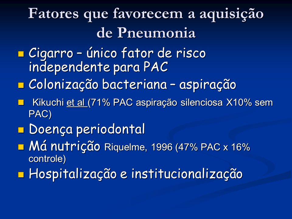 Fatores que favorecem a aquisição de Pneumonia Cigarro – único fator de risco independente para PAC Cigarro – único fator de risco independente para P