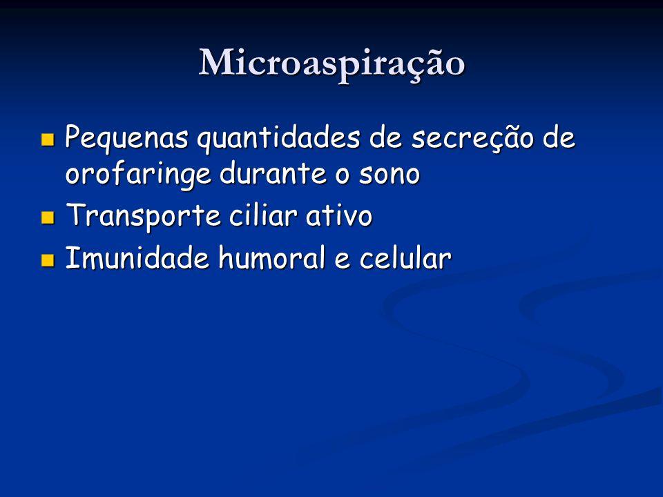 Microaspiração Pequenas quantidades de secreção de orofaringe durante o sono Pequenas quantidades de secreção de orofaringe durante o sono Transporte