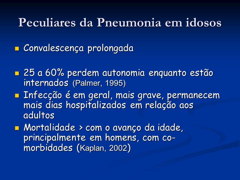Peculiares da Pneumonia em idosos Convalescença prolongada Convalescença prolongada 25 a 60% perdem autonomia enquanto estão internados (Palmer, 1995)
