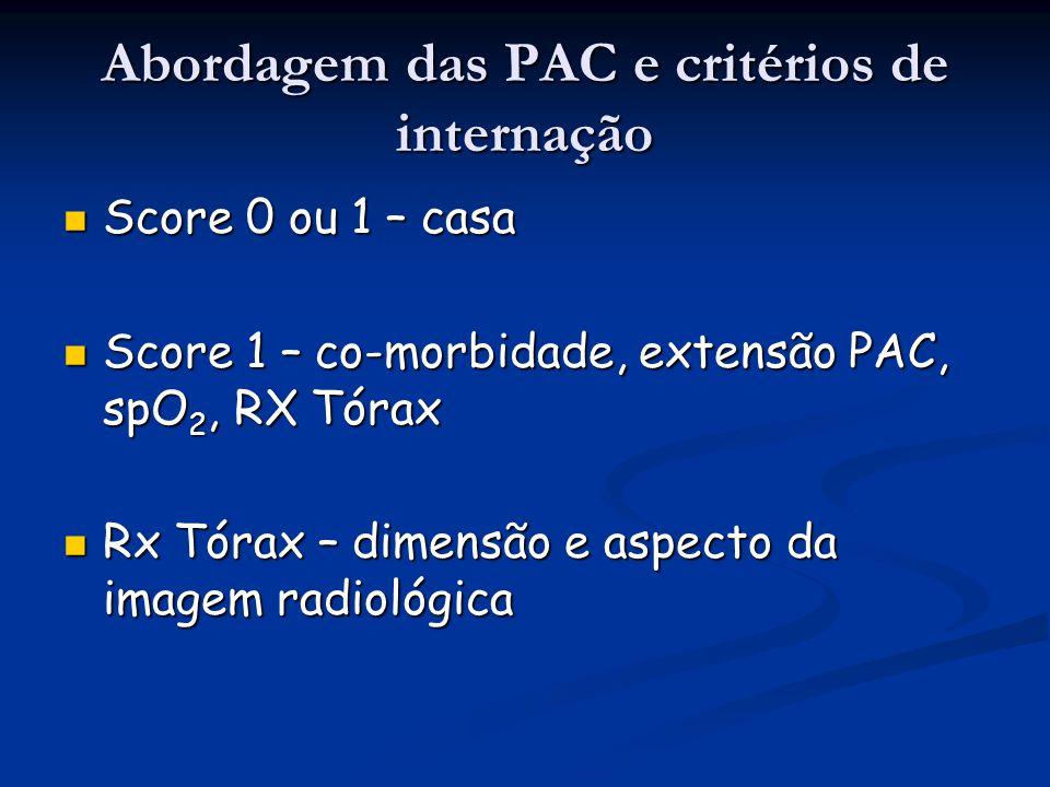 Abordagem das PAC e critérios de internação Score 0 ou 1 – casa Score 0 ou 1 – casa Score 1 – co-morbidade, extensão PAC, spO 2, RX Tórax Score 1 – co
