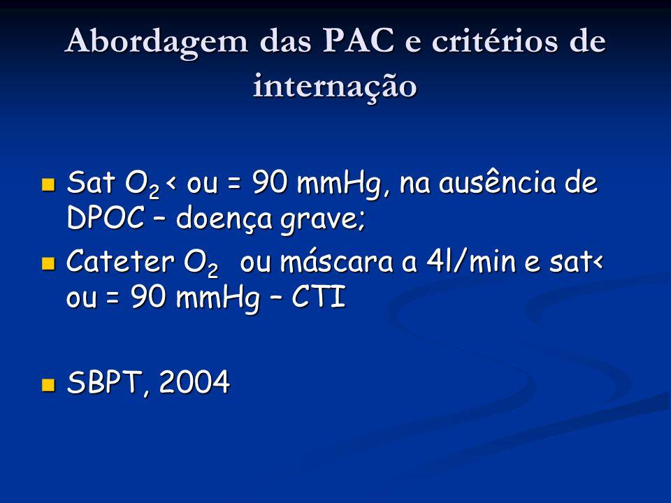 Abordagem das PAC e critérios de internação Sat O 2 < ou = 90 mmHg, na ausência de DPOC – doença grave; Sat O 2 < ou = 90 mmHg, na ausência de DPOC –