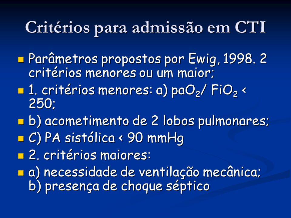 Critérios para admissão em CTI Parâmetros propostos por Ewig, 1998. 2 critérios menores ou um maior; Parâmetros propostos por Ewig, 1998. 2 critérios