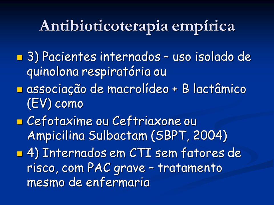 Antibioticoterapia empírica 3) Pacientes internados – uso isolado de quinolona respiratória ou 3) Pacientes internados – uso isolado de quinolona resp