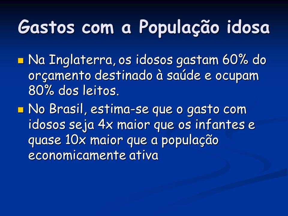 Dados do SUS com relação ao diagnóstico de Pneumonia Referem-se a 80% da população brasileira Referem-se a 80% da população brasileira PAC 12casos/1000hab/ano, 2.1 x 10 6 casos/ano PAC 12casos/1000hab/ano, 2.1 x 10 6 casos/ano Segunda causa de internação – 783.480casos/2003 (DATA SUS, 2003) Segunda causa de internação – 783.480casos/2003 (DATA SUS, 2003) 30.000 óbitos em 2001 (59% > 65 anos) 30.000 óbitos em 2001 (59% > 65 anos) > 80% dos pacientes com PNM são tratados em regime ambulatorial (no mundo) > 80% dos pacientes com PNM são tratados em regime ambulatorial (no mundo) No Brasil, ½ das pessoas com pneumonia são tratadas em ambiente hospitalar No Brasil, ½ das pessoas com pneumonia são tratadas em ambiente hospitalar