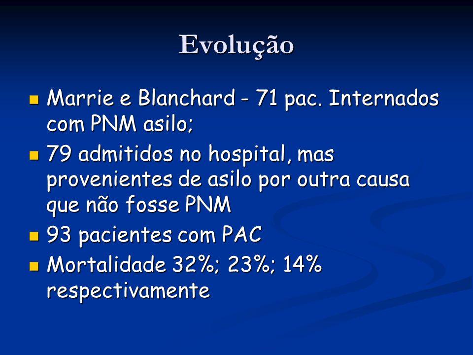 Evolução Marrie e Blanchard - 71 pac. Internados com PNM asilo; Marrie e Blanchard - 71 pac. Internados com PNM asilo; 79 admitidos no hospital, mas p