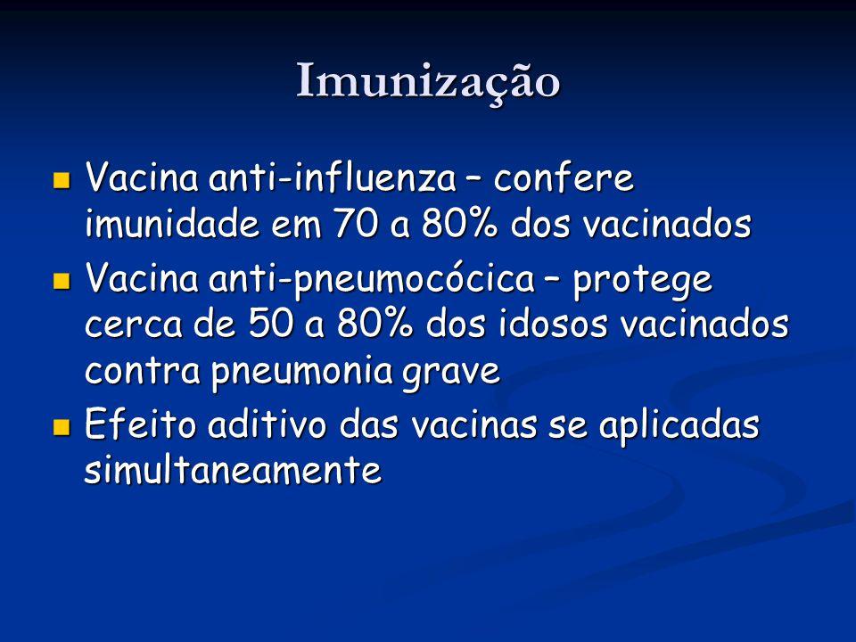 Imunização Vacina anti-influenza – confere imunidade em 70 a 80% dos vacinados Vacina anti-influenza – confere imunidade em 70 a 80% dos vacinados Vac