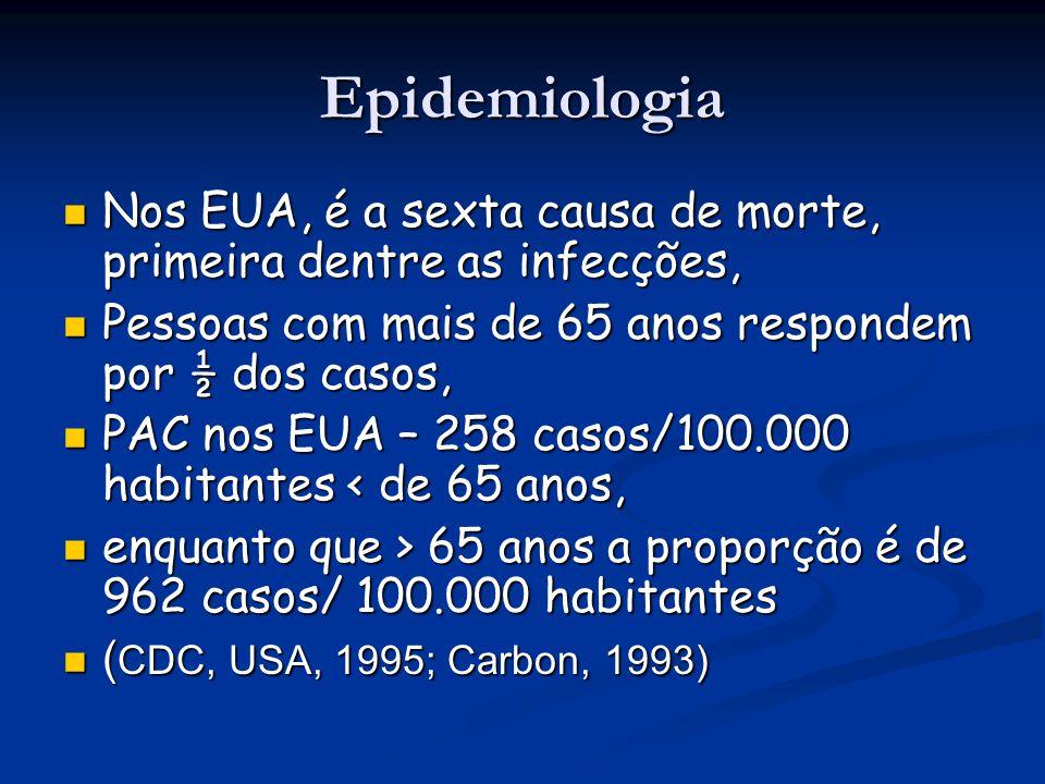 Tempo de estabilização do paciente internado e decisão de alta Halm et al,1998 Halm et al,1998 PA sistólica > ou = 90 mmHg (2 a 3 dias) PA sistólica > ou = 90 mmHg (2 a 3 dias) FC < 100 bpmin (2 a 3 dias) FC < 100 bpmin (2 a 3 dias) FR < 24 irpm (2 a 4 dias) FR < 24 irpm (2 a 4 dias) T axilar = 37, 2 graus C (2 a 6 dias) T axilar = 37, 2 graus C (2 a 6 dias)