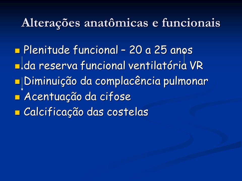 Alterações anatômicas e funcionais Plenitude funcional – 20 a 25 anos Plenitude funcional – 20 a 25 anos da reserva funcional ventilatória VR da reser