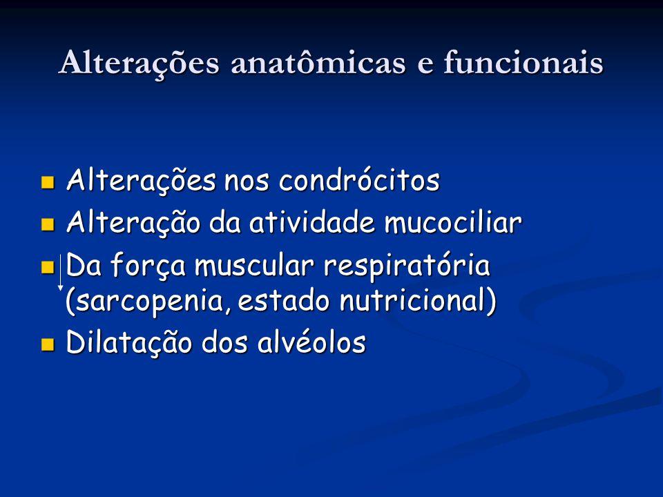 Alterações anatômicas e funcionais Alterações nos condrócitos Alterações nos condrócitos Alteração da atividade mucociliar Alteração da atividade muco