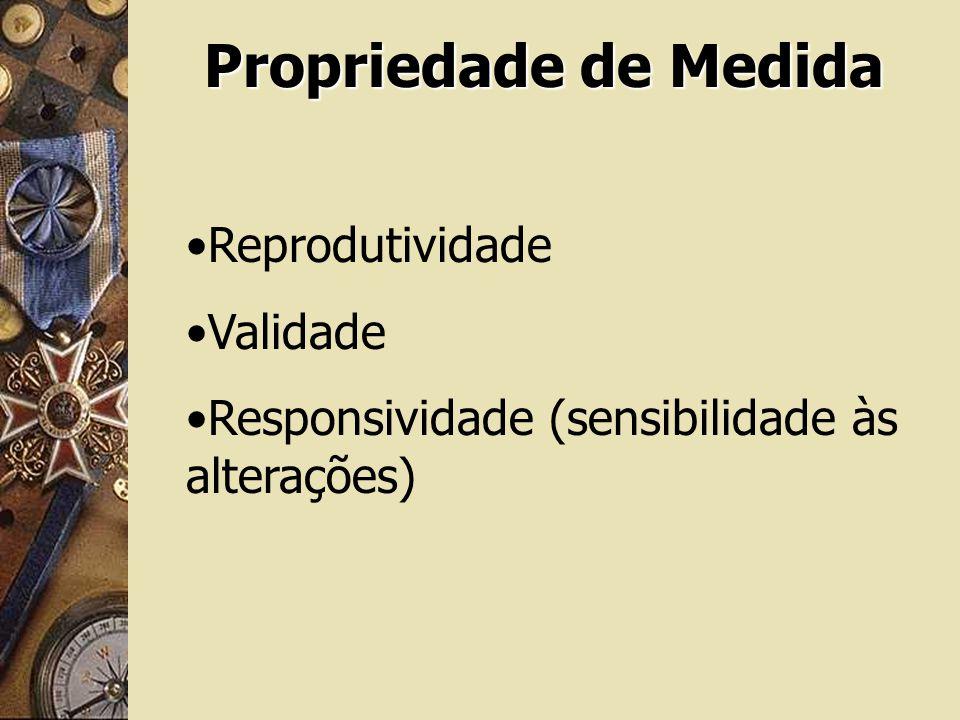Propriedade de Medida Reprodutividade Validade Responsividade (sensibilidade às alterações)