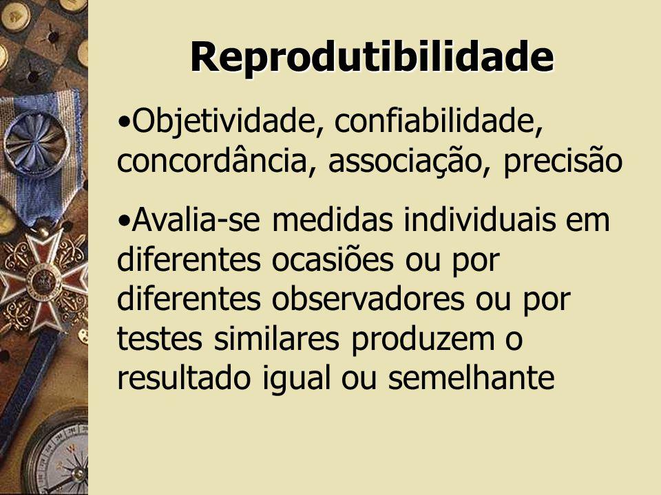 Reprodutibilidade Objetividade, confiabilidade, concordância, associação, precisão Avalia-se medidas individuais em diferentes ocasiões ou por diferen