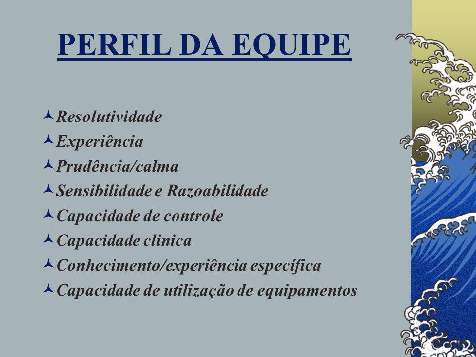 PERFIL DA EQUIPE Resolutividade Experiência Prudência/calma Sensibilidade e Razoabilidade Capacidade de controle Capacidade clinica Conhecimento/experiência específica Capacidade de utilização de equipamentos