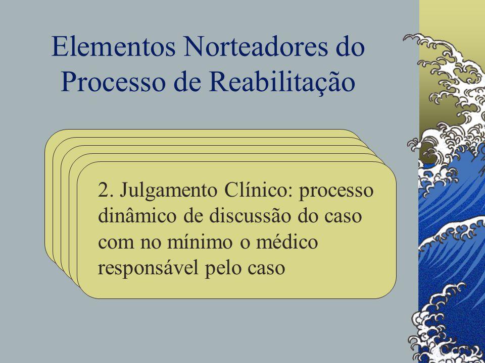 Elementos Norteadores do Processo de Reabilitação 2.