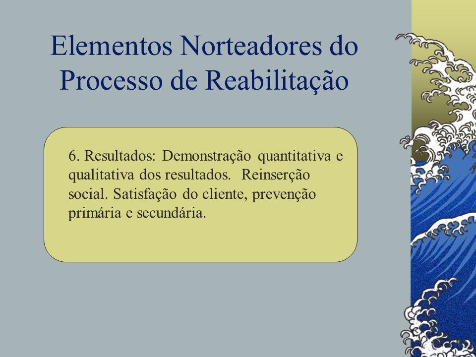 Elementos Norteadores do Processo de Reabilitação 6.