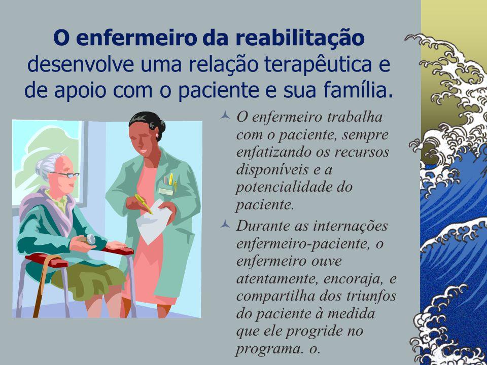 Locais de Intervenção Hospitais Clínicas, consultórios, Instituições de longa permanência Domicílio