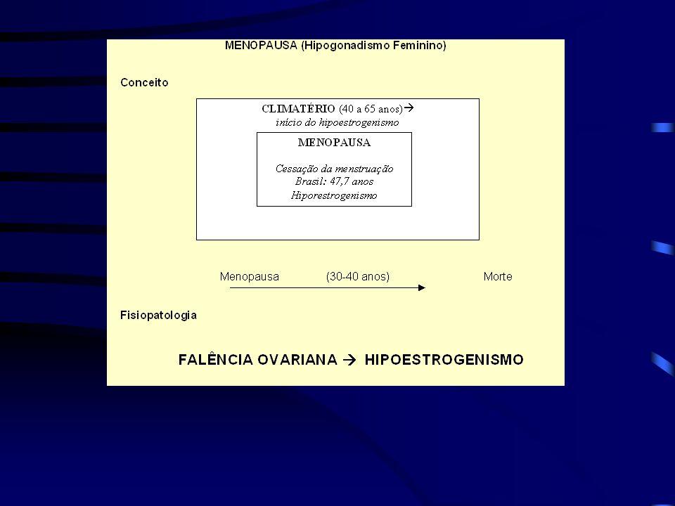 TERAPIA DE REPOSIÇÃO HORMONAL ESTRÓGENOS E DOENÇA CARDIOVASCULAR 1.