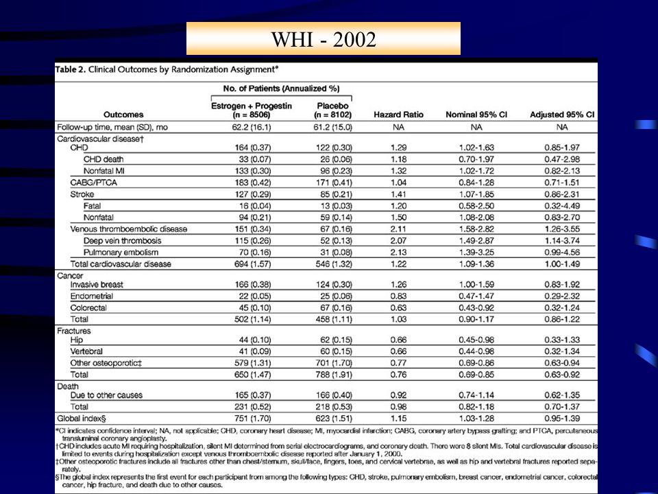 WHI - 2002