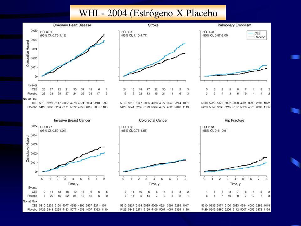WHI - 2004 (Estrógeno X Placebo