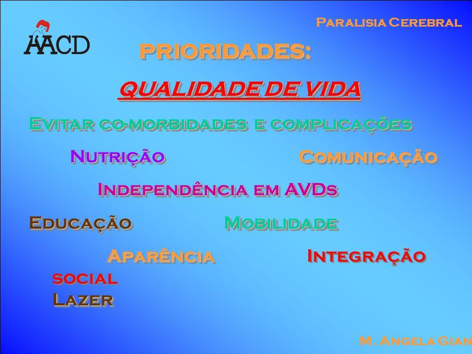 M. Angela Gianni Paralisia Cerebral PRIORIDADES: QUALIDADE DE VIDA QUALIDADE DE VIDA Evitar co-morbidades e complicações Nutrição Comunicação Nutrição