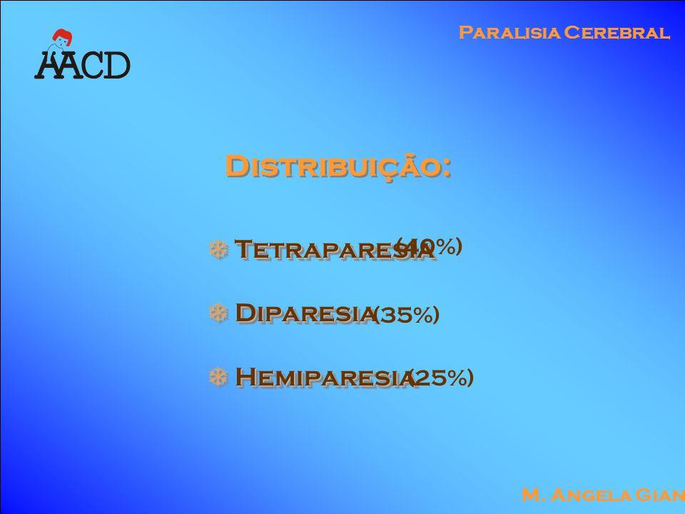 M. Angela Gianni Paralisia Cerebral  Tetraparesia  Diparesia  Hemiparesia  Tetraparesia  Diparesia  Hemiparesia Distribuição: (40%) (35%) (25%)