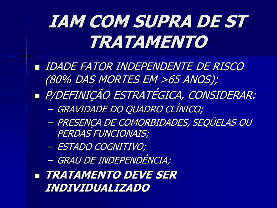 IAM COM SUPRA DE ST TRATAMENTO IDADE FATOR INDEPENDENTE DE RISCO (80% DAS MORTES EM >65 ANOS); IDADE FATOR INDEPENDENTE DE RISCO (80% DAS MORTES EM >6