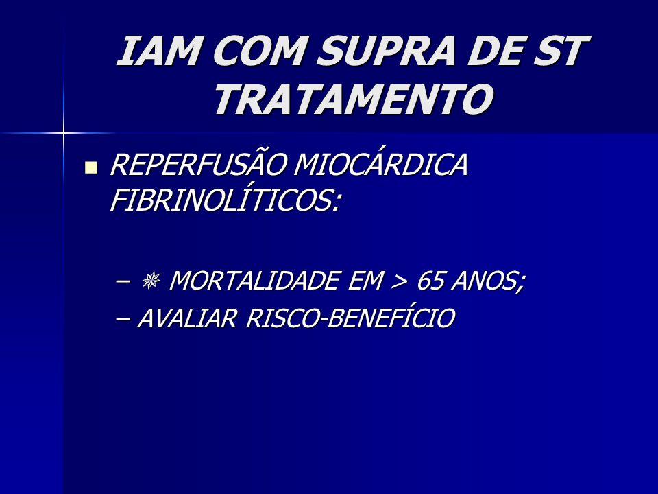 IAM COM SUPRA DE ST TRATAMENTO REPERFUSÃO MIOCÁRDICA FIBRINOLÍTICOS: REPERFUSÃO MIOCÁRDICA FIBRINOLÍTICOS: –  MORTALIDADE EM > 65 ANOS; –AVALIAR RISCO-BENEFÍCIO