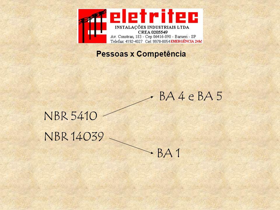 Pessoas x Competência NBR 5410 NBR 14039 BA 4 e BA 5 BA 1