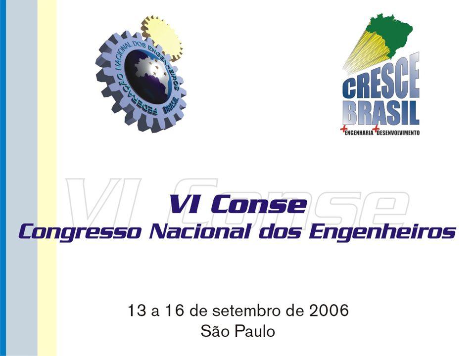 Transporte Coletivo nas Grandes Cidades – Brasil 2006 2 / 2